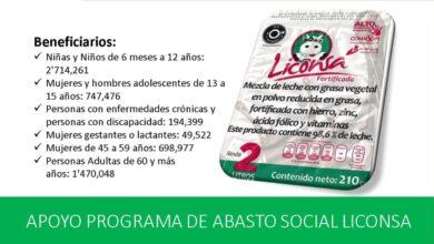 Programa de abasto social de Leche Liconsa: Requisitos 2021-2022