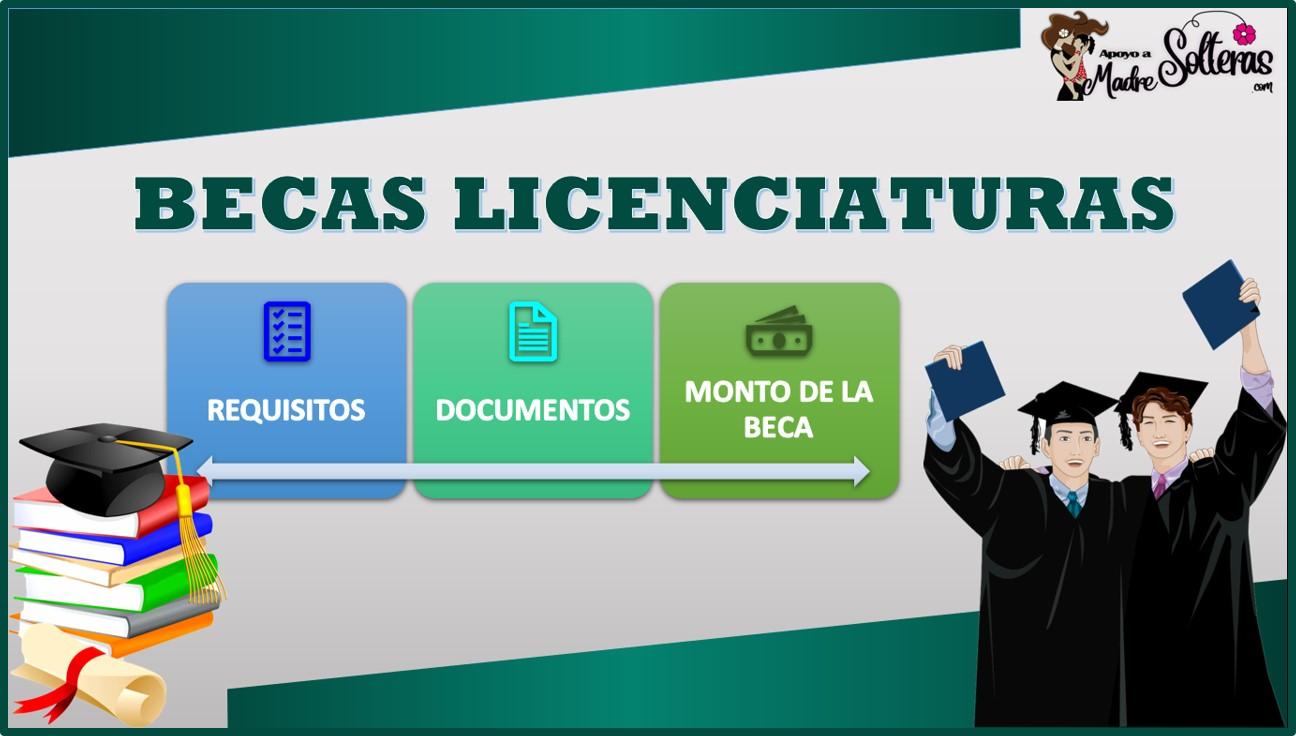 Becas licenciaturas 2021-2022