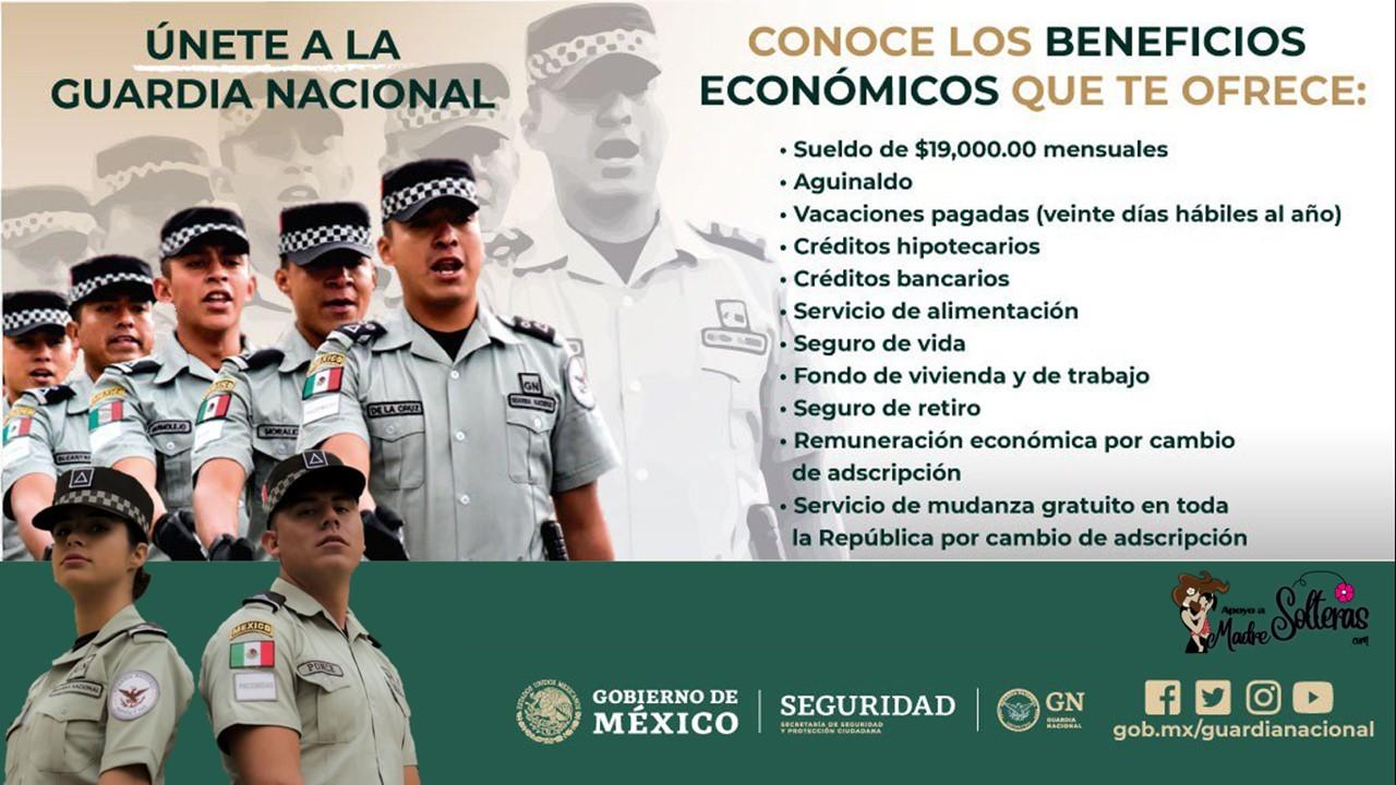 guardia-nacional-2021-2022